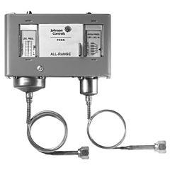 Electromechanical Pressure Control