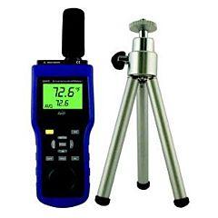 Environmental Meter