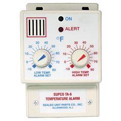 HVAC System Temperature Alarm